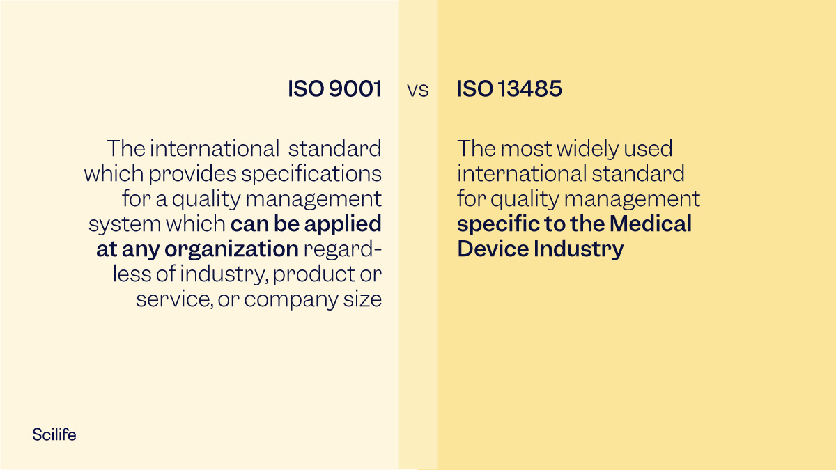 Graphic comparing ISO 9001 vs ISO 13485 with yellow background | Scilife