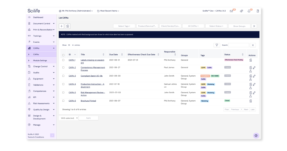 Screenshot of CAPAs dashboard of Scilife's Platform