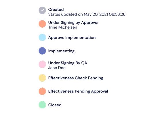 Screenshot of a workflow at Scilife Platform